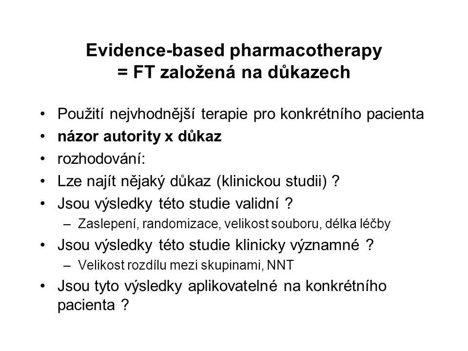 Evidence-based pharmacotherapy = FT založená na důkazech