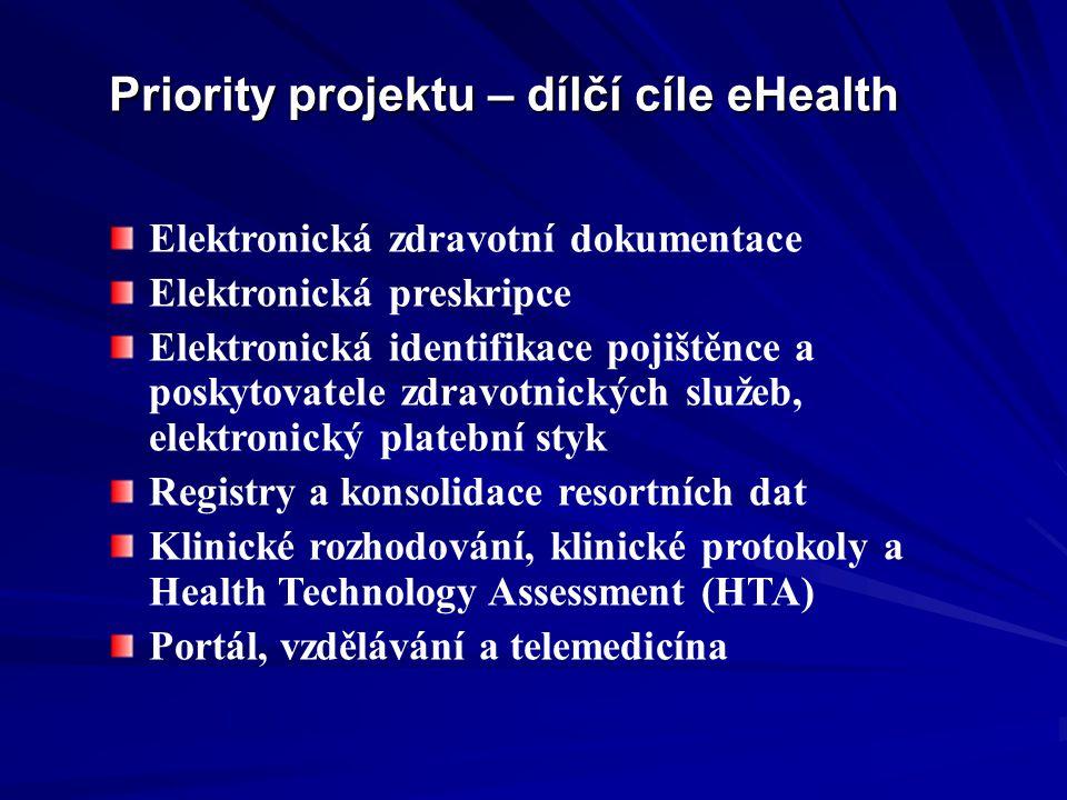 Priority projektu – dílčí cíle eHealth