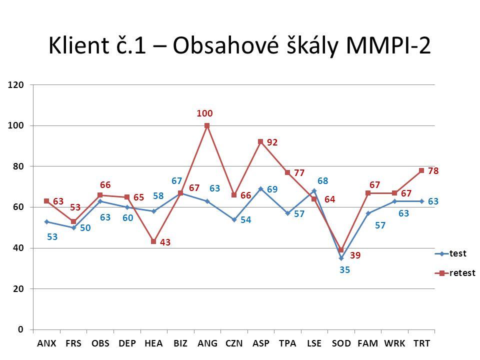 Klient č.1 – Obsahové škály MMPI-2