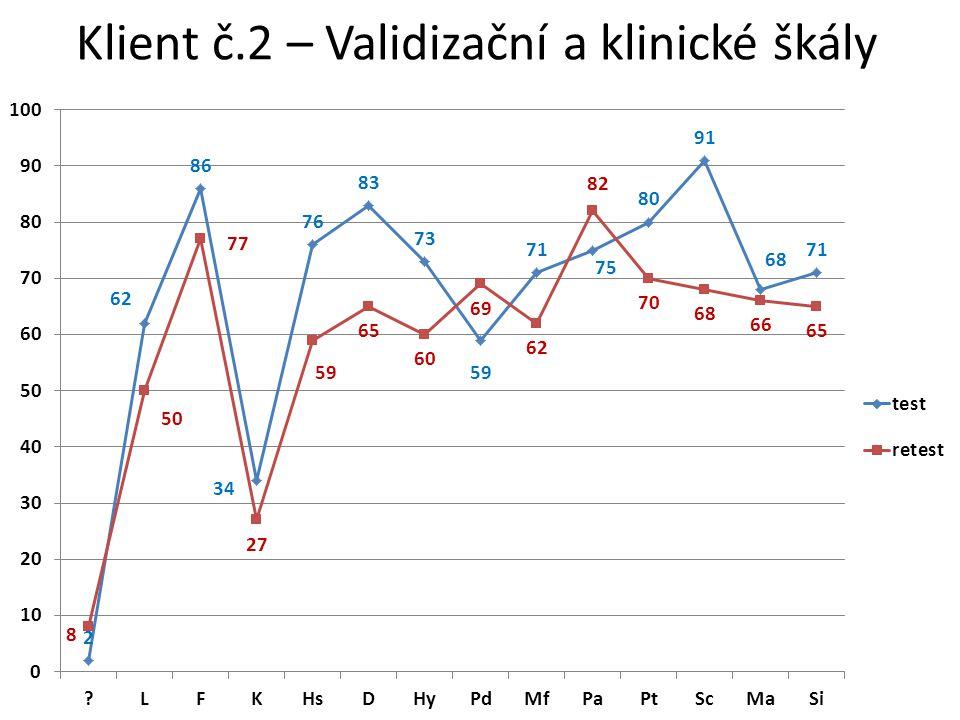 Klient č.2 – Validizační a klinické škály