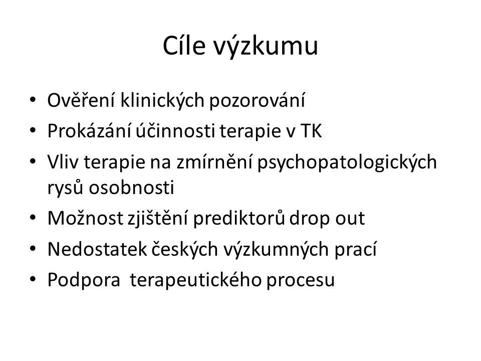 Cíle výzkumu Ověření klinických pozorování