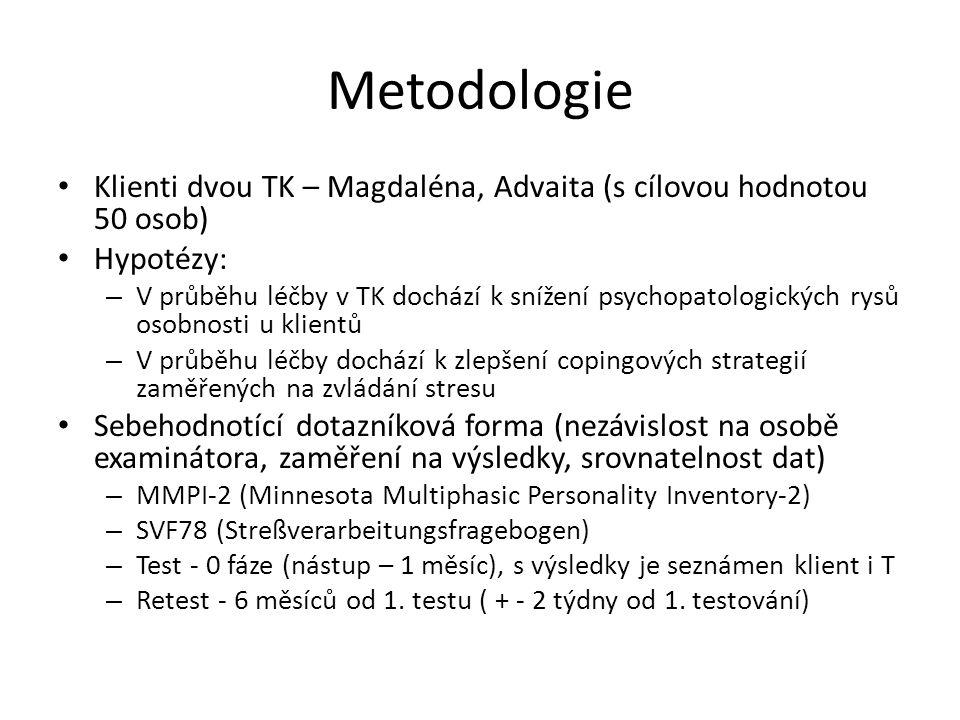 Metodologie Klienti dvou TK – Magdaléna, Advaita (s cílovou hodnotou 50 osob) Hypotézy: