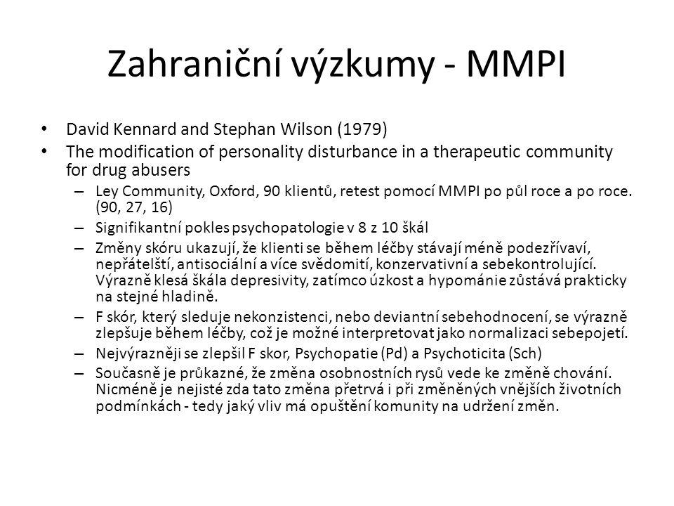 Zahraniční výzkumy - MMPI