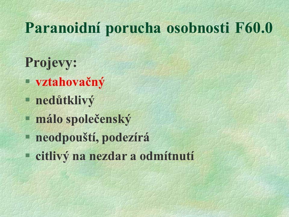 Paranoidní porucha osobnosti F60.0