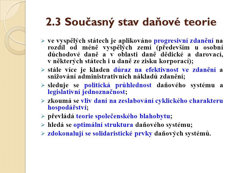 2.3 Současný stav daňové teorie