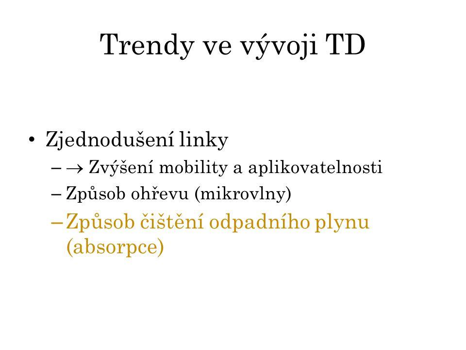 Trendy ve vývoji TD Zjednodušení linky