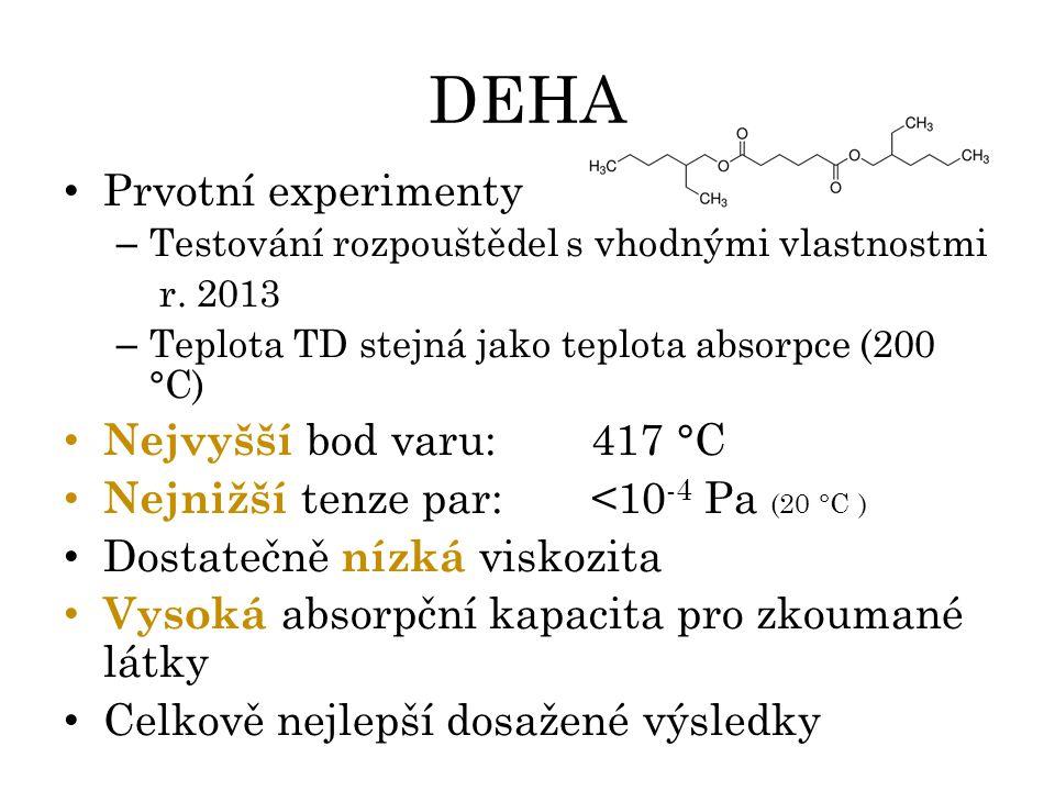 DEHA Prvotní experimenty Nejvyšší bod varu: 417 °C