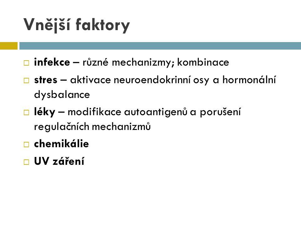 Vnější faktory infekce – různé mechanizmy; kombinace