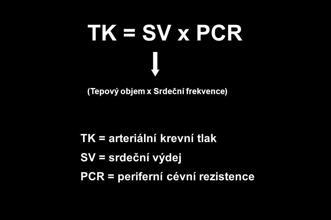 TK = SV x PCR TK = arteriální krevní tlak SV = srdeční výdej