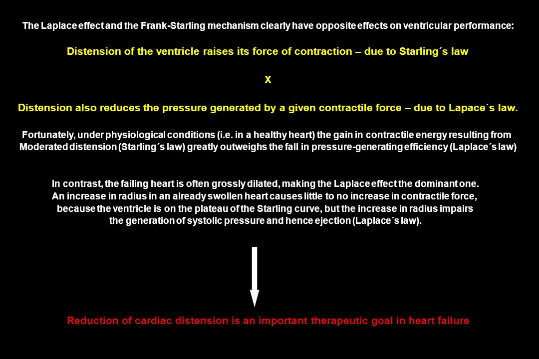 The Laplace effect and the Frank-Starling mechanism clearly have opposite effects on ventricular performance: