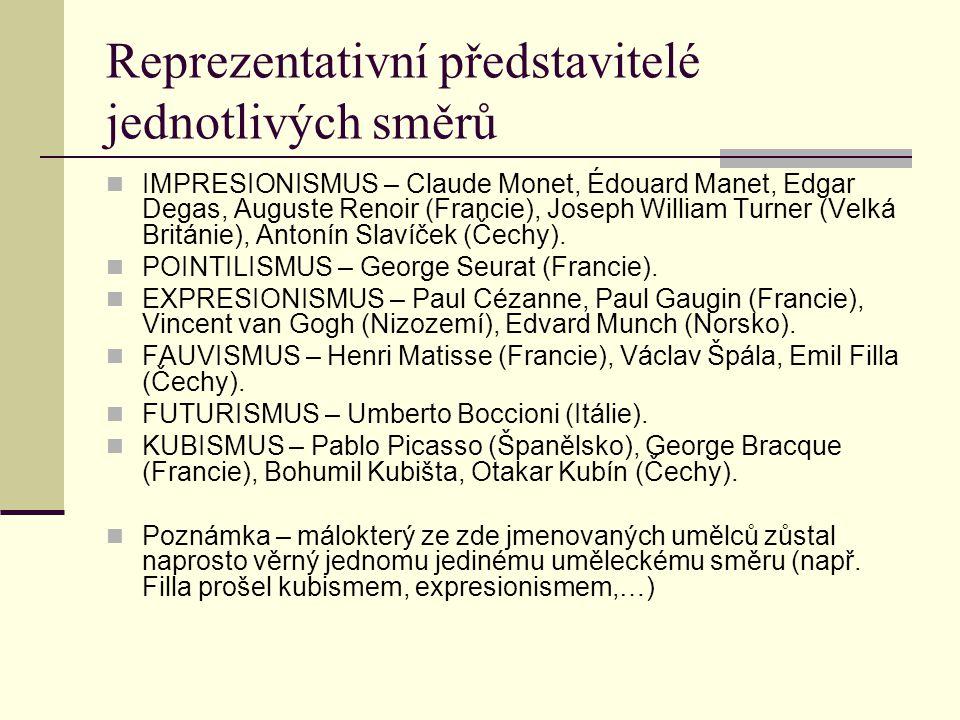 Reprezentativní představitelé jednotlivých směrů