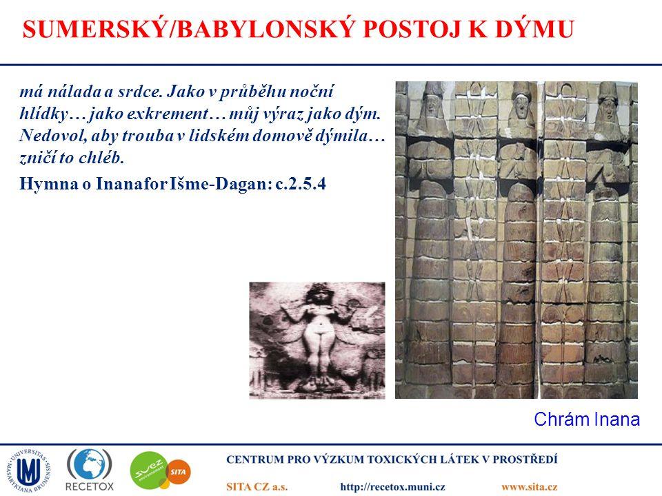 SUMERSKÝ/BABYLONSKÝ POSTOJ K DÝMU