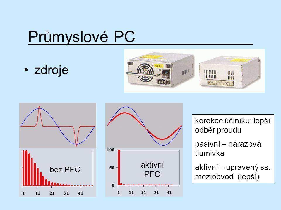 Průmyslové PC zdroje korekce účiníku: lepší odběr proudu