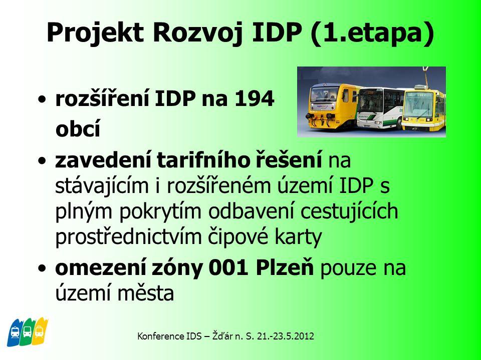 Projekt Rozvoj IDP (1.etapa)