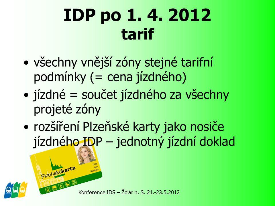 Konference IDS – Žďár n. S. 21.-23.5.2012