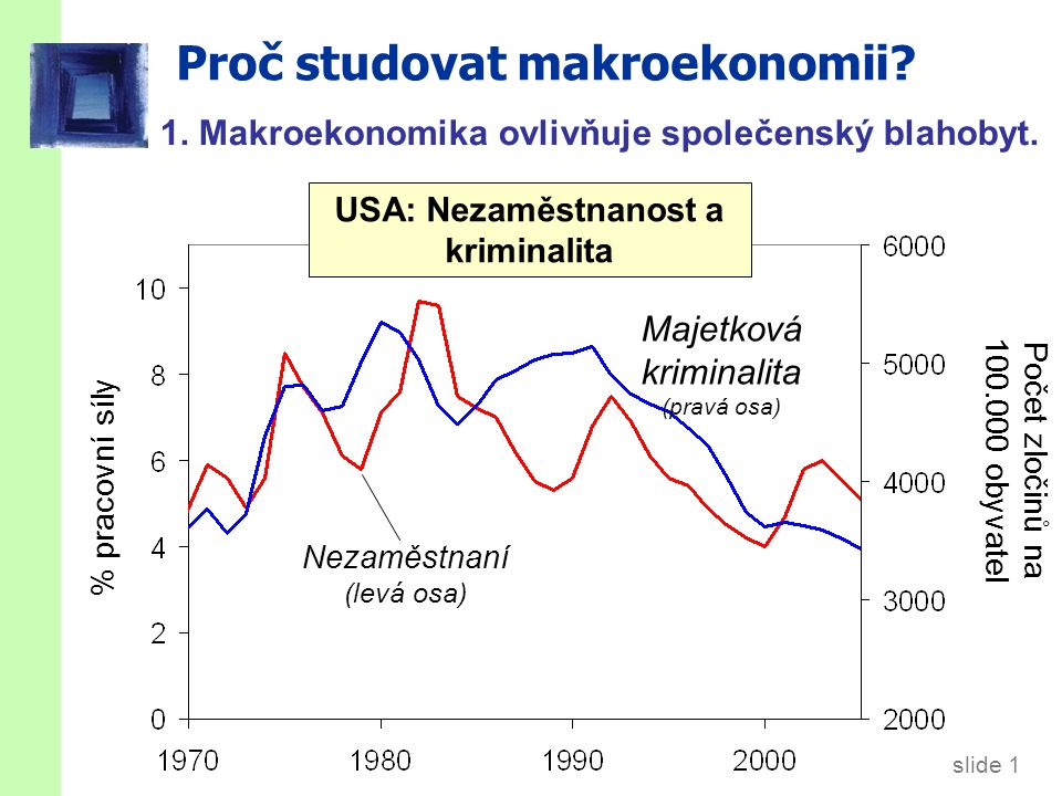 Proč studovat makroekonomii