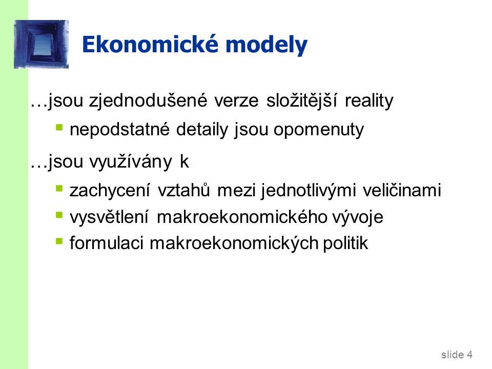 Endogenní a exogenní proměnné