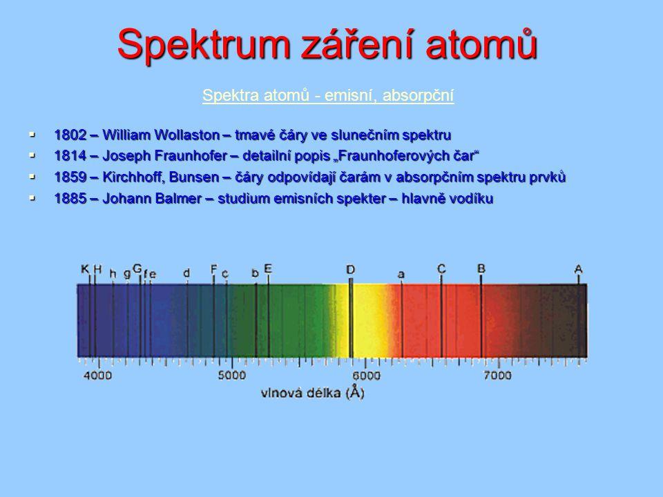 Spektra atomů - emisní, absorpční