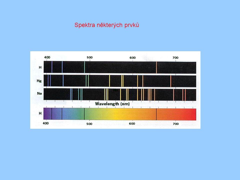 Spektra některých prvků
