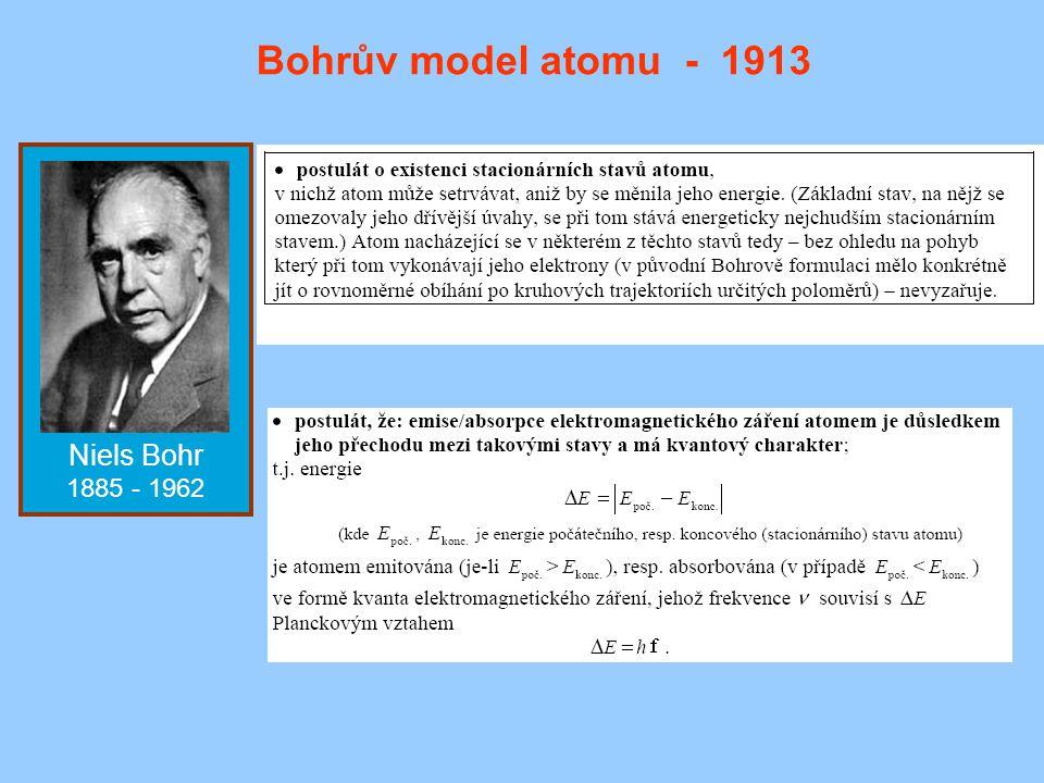 Bohrův model atomu - 1913 Niels Bohr 1885 - 1962