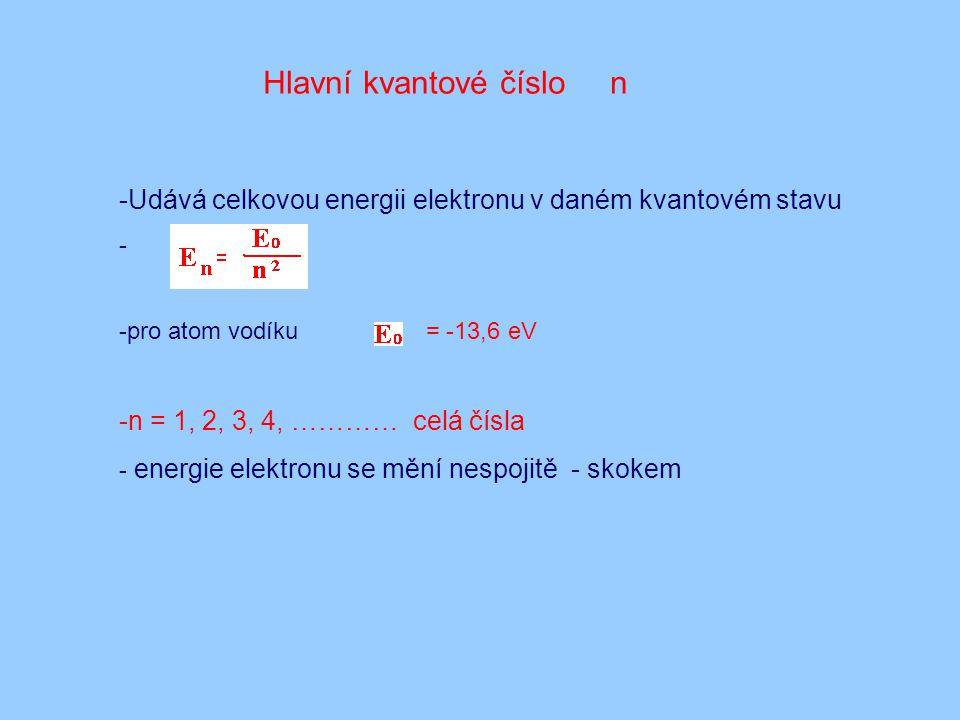 Hlavní kvantové číslo n