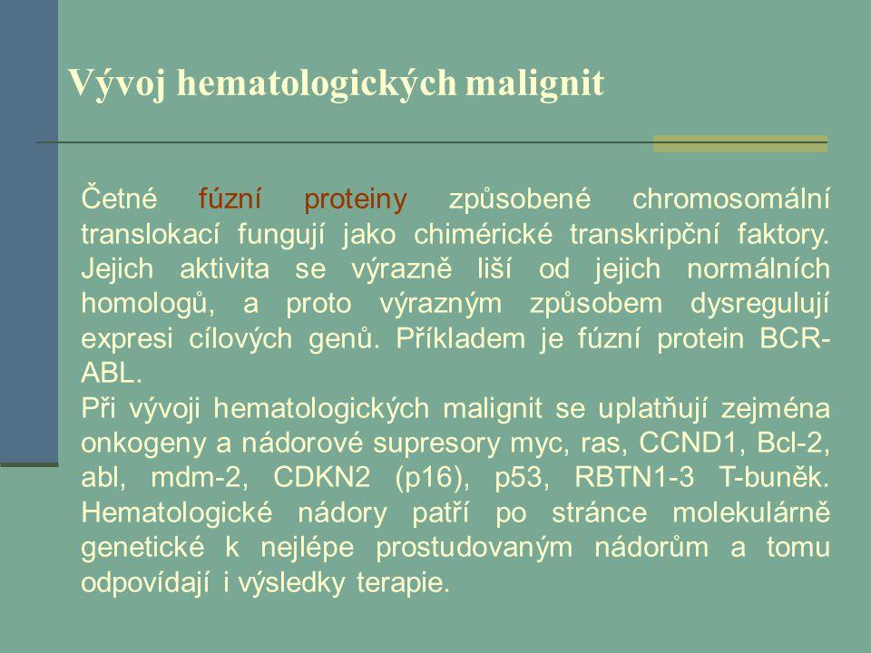 Vývoj hematologických malignit