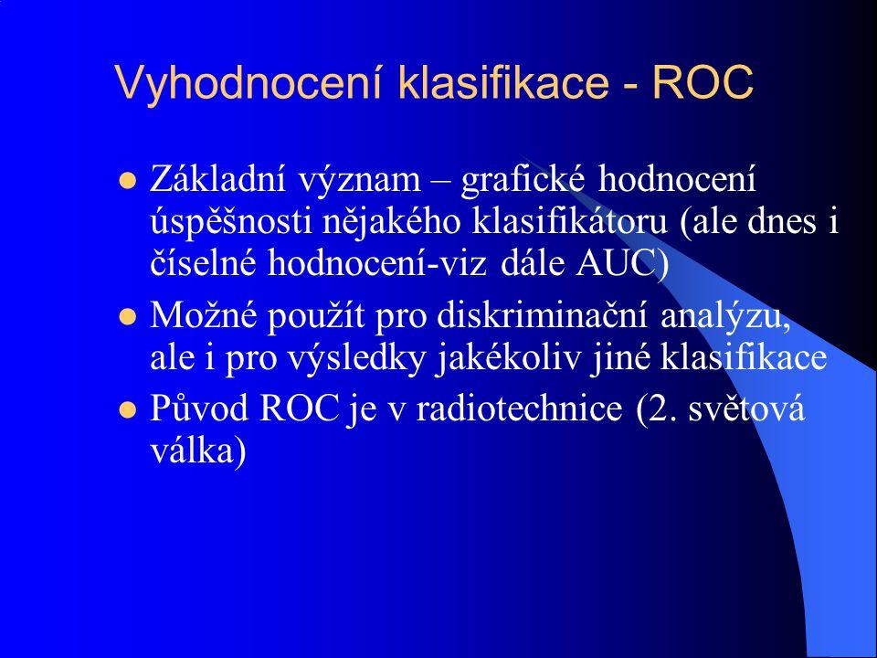 Vyhodnocení klasifikace - ROC