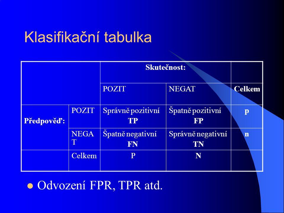 Klasifikační tabulka Odvození FPR, TPR atd. Skutečnost: POZIT NEGAT