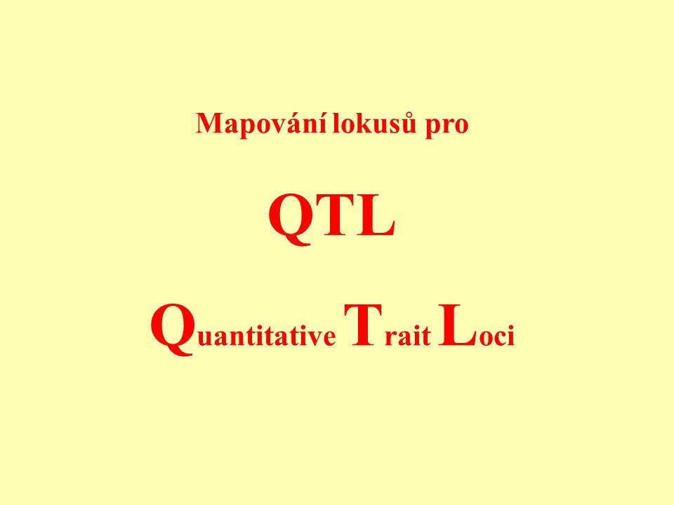 Mapování lokusů pro QTL Quantitative Trait Loci