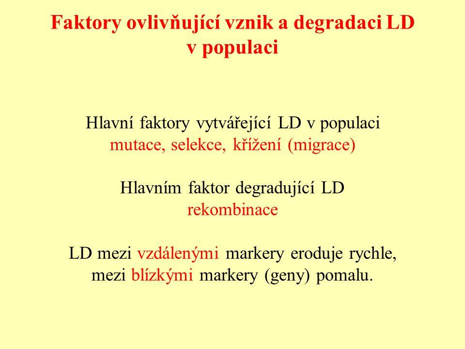 Faktory ovlivňující vznik a degradaci LD v populaci