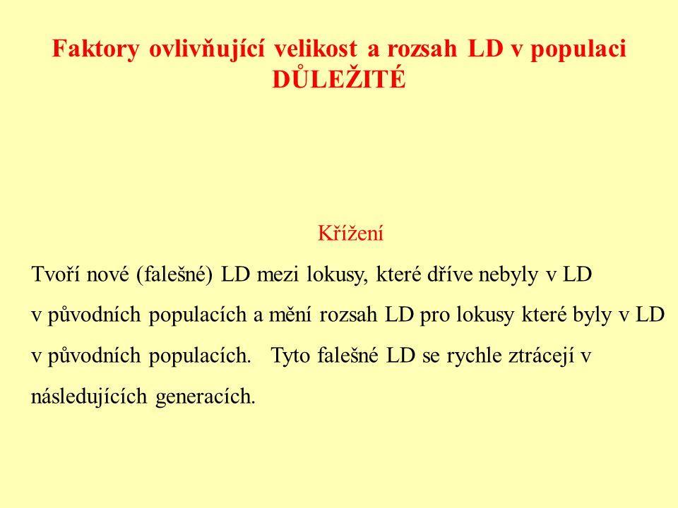 Faktory ovlivňující velikost a rozsah LD v populaci DŮLEŽITÉ