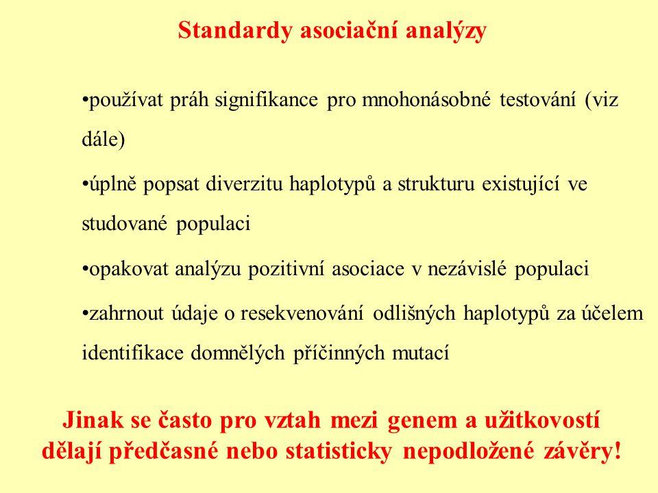 Standardy asociační analýzy