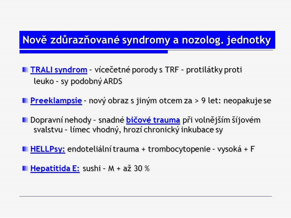 Nově zdůrazňované syndromy a nozolog. jednotky