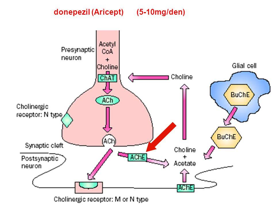 donepezil (Aricept) (5-10mg/den)