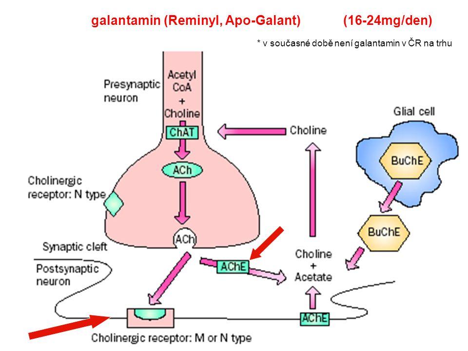 galantamin (Reminyl, Apo-Galant) (16-24mg/den)