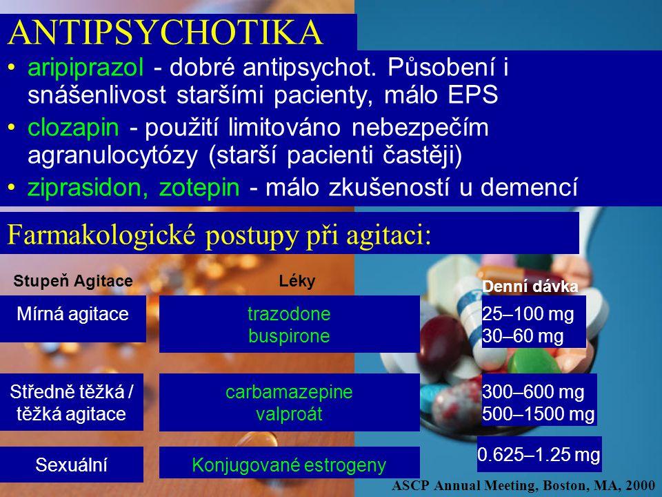Farmakologické postupy při agitaci: