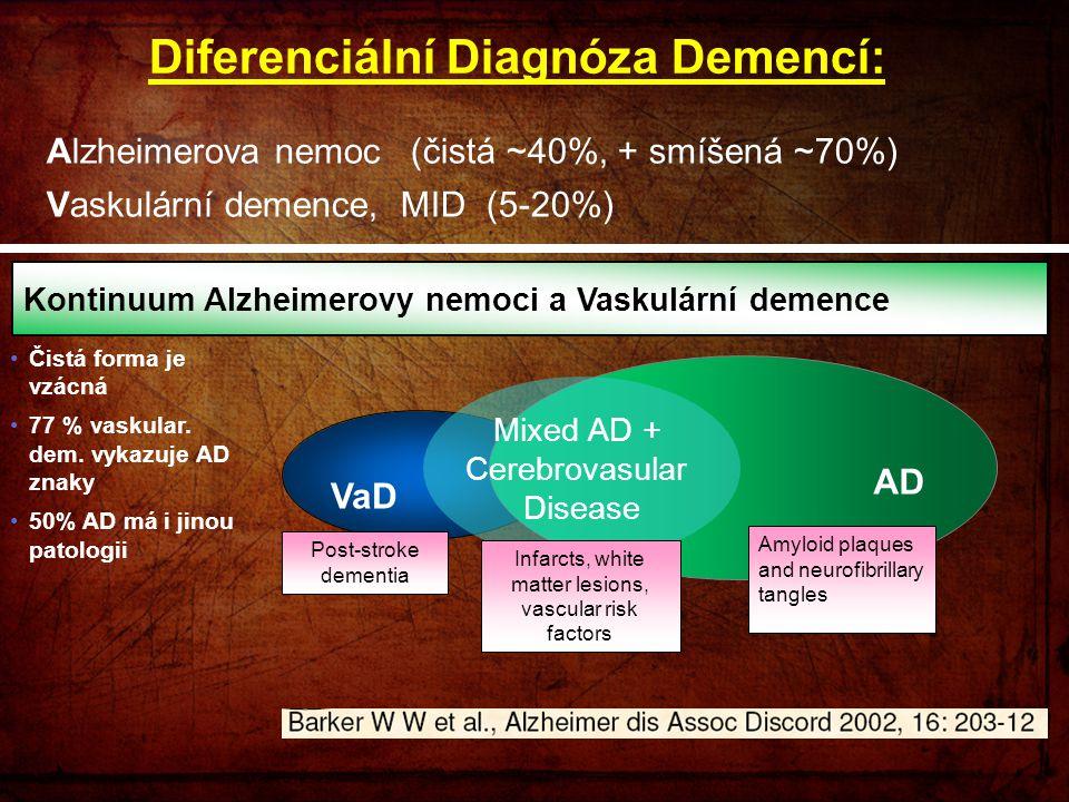 Diferenciální Diagnóza Demencí: