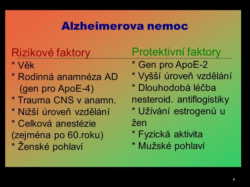 Alzheimerova nemoc Rizikové faktory Protektivní faktory * Věk