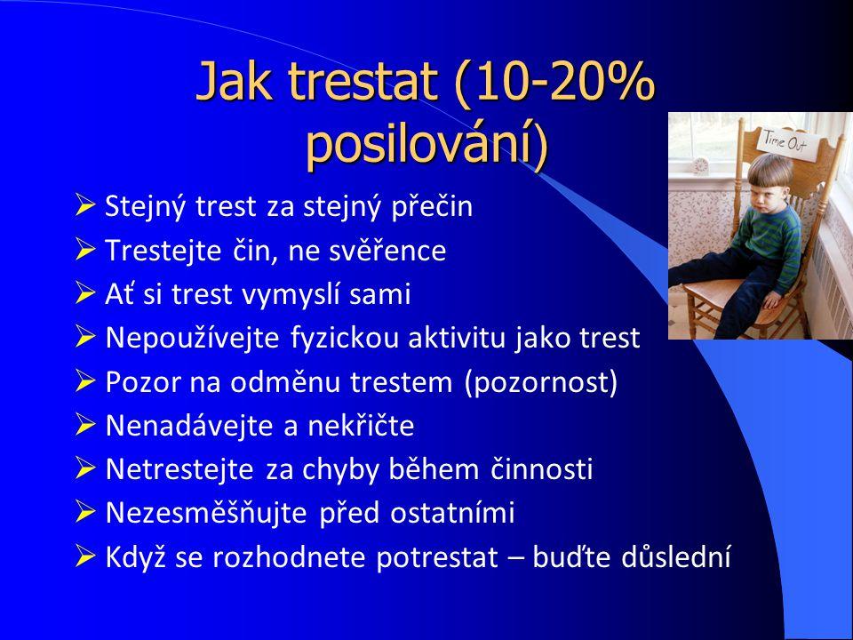 Jak trestat (10-20% posilování)