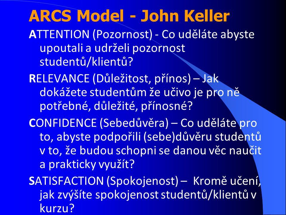 ARCS Model - John Keller
