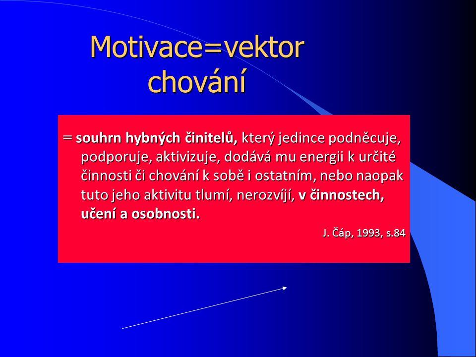 Motivace=vektor chování