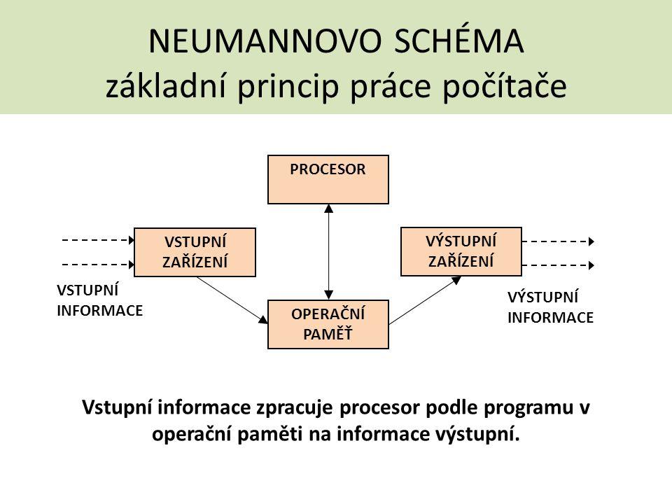 NEUMANNOVO SCHÉMA základní princip práce počítače