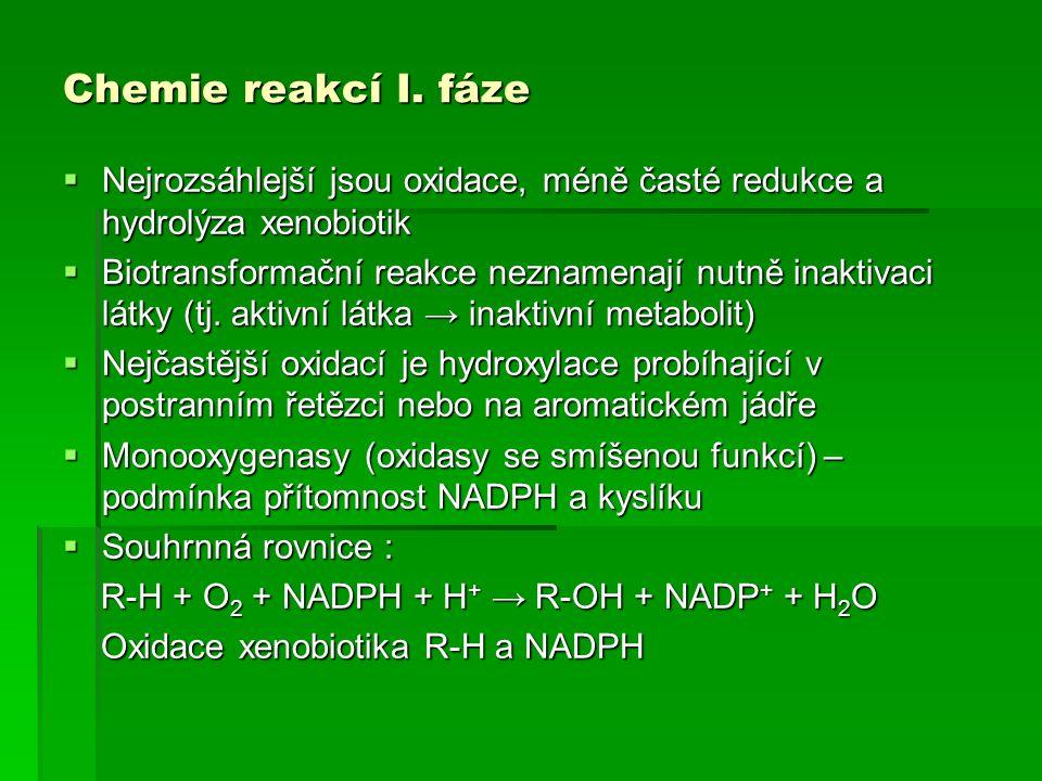 Chemie reakcí I. fáze Nejrozsáhlejší jsou oxidace, méně časté redukce a hydrolýza xenobiotik.