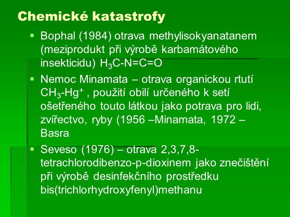 Chemické katastrofy Bophal (1984) otrava methylisokyanatanem (meziprodukt při výrobě karbamátového insekticidu) H3C-N=C=O.