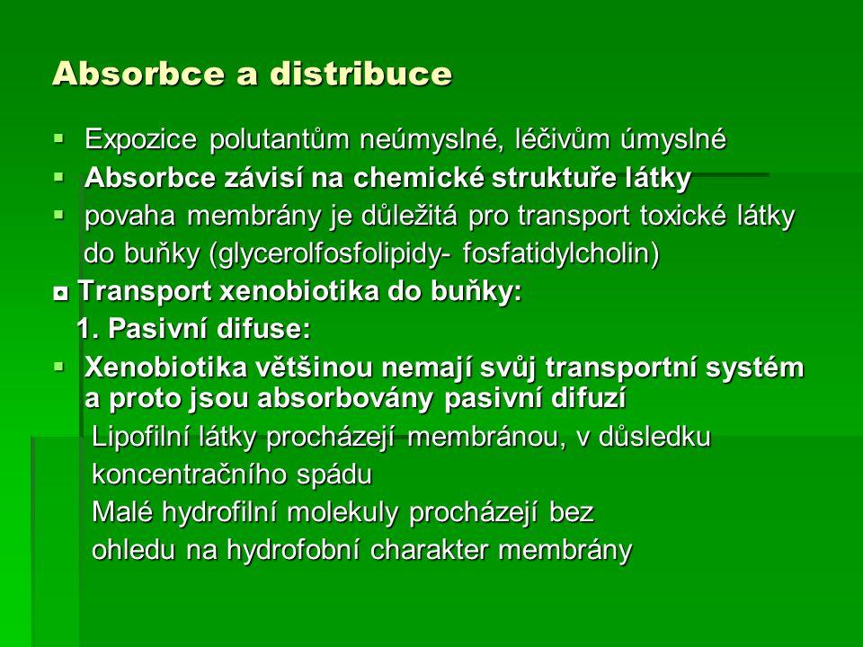 Absorbce a distribuce Expozice polutantům neúmyslné, léčivům úmyslné