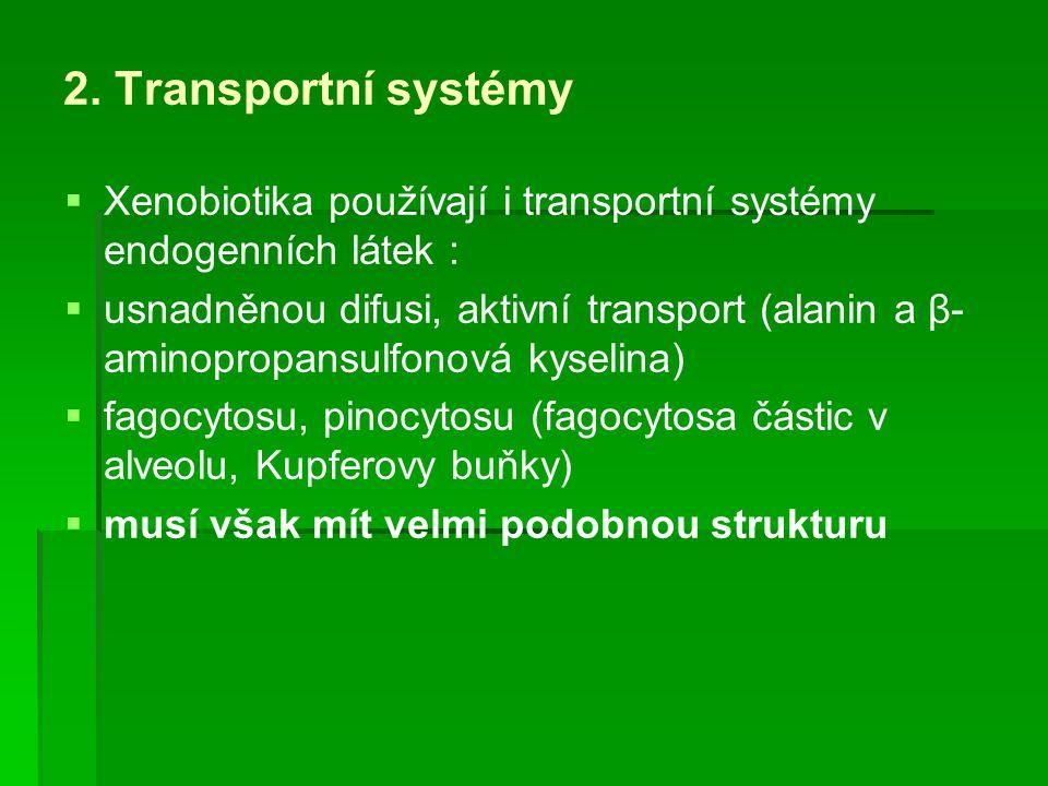 2. Transportní systémy Xenobiotika používají i transportní systémy endogenních látek :