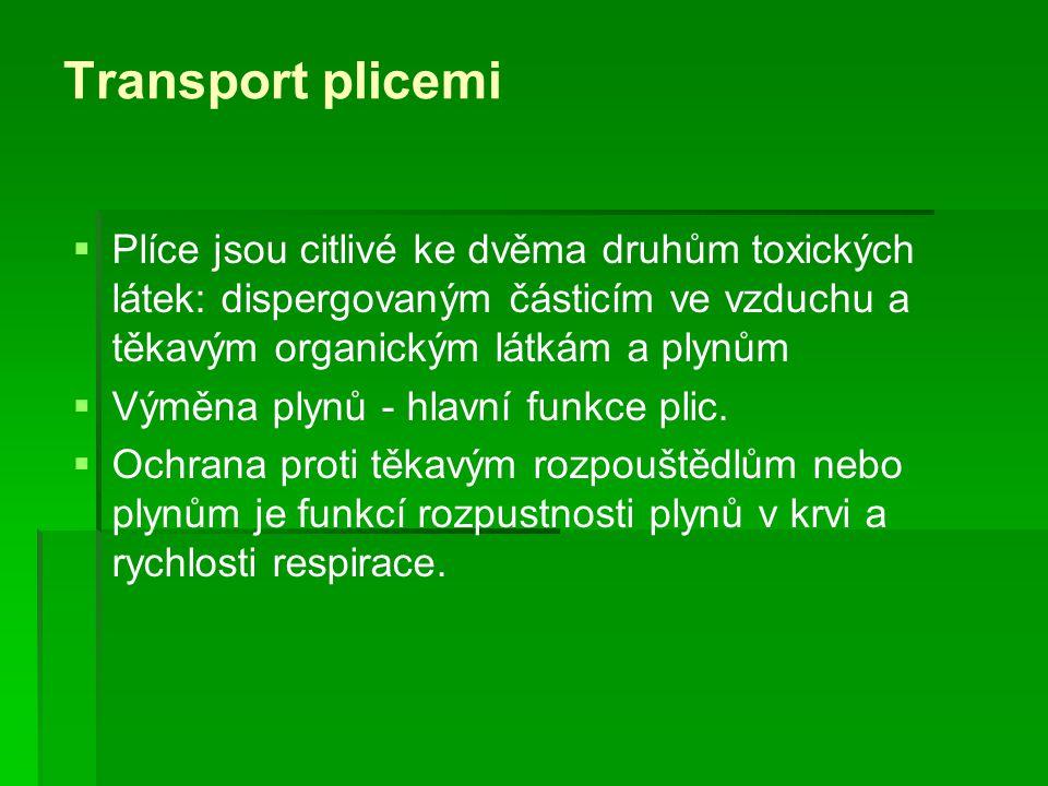 Transport plicemi Plíce jsou citlivé ke dvěma druhům toxických látek: dispergovaným částicím ve vzduchu a těkavým organickým látkám a plynům.