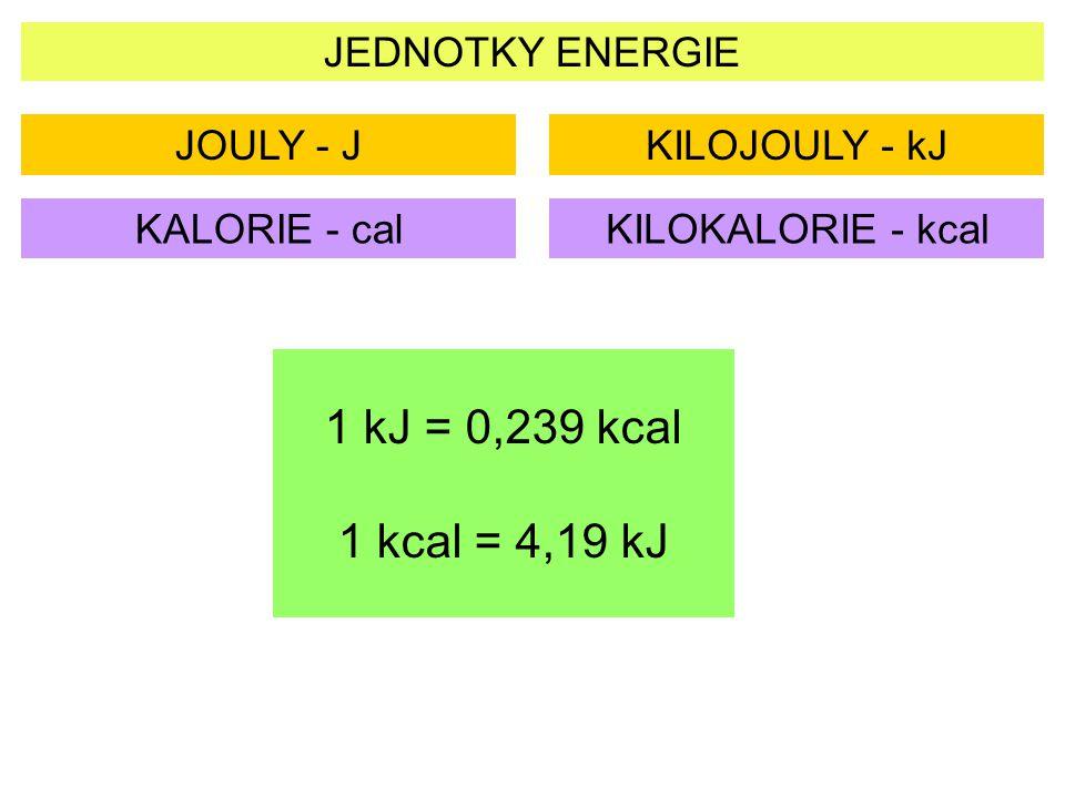 1 kJ = 0,239 kcal 1 kcal = 4,19 kJ JEDNOTKY ENERGIE JOULY - J