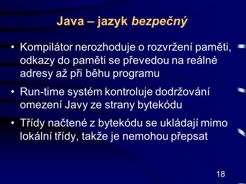 Java – jazyk bezpečný Kompilátor nerozhoduje o rozvržení paměti, odkazy do paměti se převedou na reálné adresy až při běhu programu.