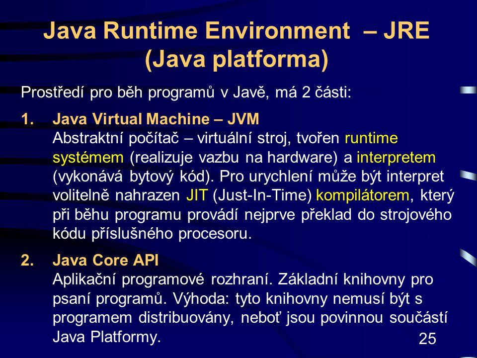 Java Runtime Environment – JRE (Java platforma)